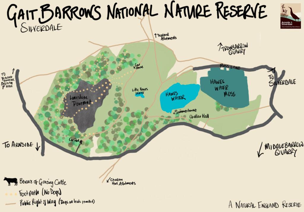 Gait Barrows